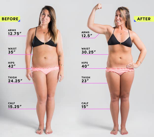 We Did An Eight Week Bikini Body Workout And Here Are The Results