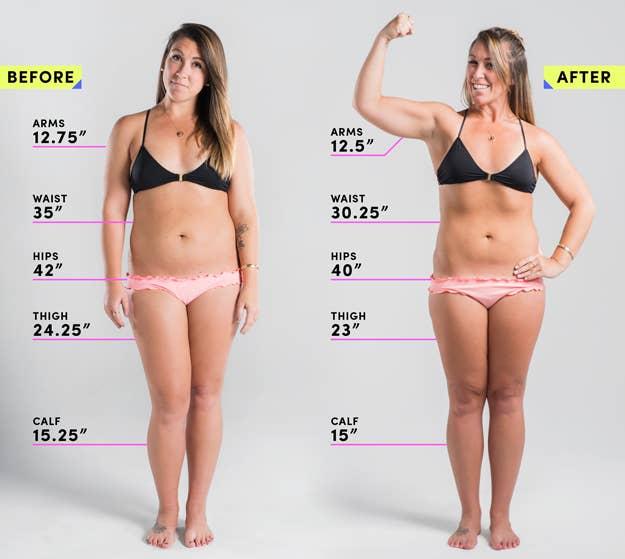 2 week bikini body diet plan