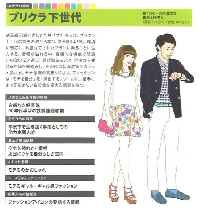 ファッション誌 女性 系統