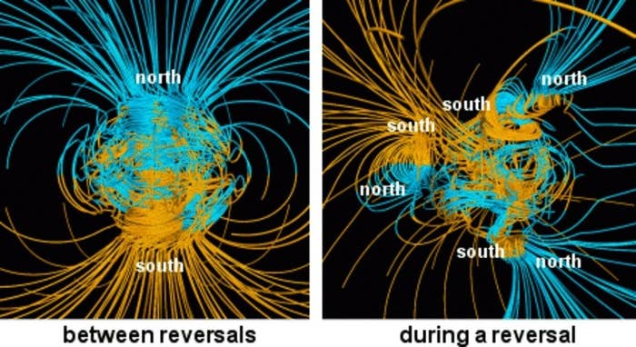 So whether it's happening now, or will happen in a few hundred years or more, scientists are pretty sure that a pole reversal is on its way eventually.Exactly how magnetic field reversals start is not fully understood, but we do know that Earth's magnetic field has flipped hundreds of times over the last 3 billion years, and there appears to have been no huge detrimental effects. If the field weakened a lot or disappeared entirely, our power and communications systems might be in trouble – but there's no evidence a total disappearance has ever happened in the past.OK, so, to be clear, this one mostly sounds terrifying but will probably be fine in the grand scheme of things.