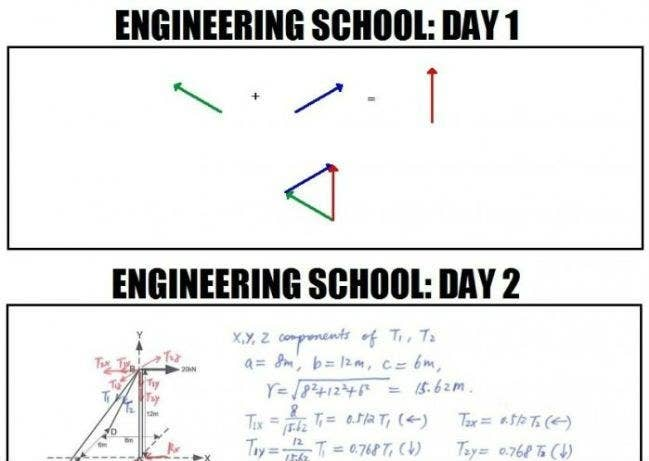 37 hilarious jokes only for engineers 1 ccuart Gallery