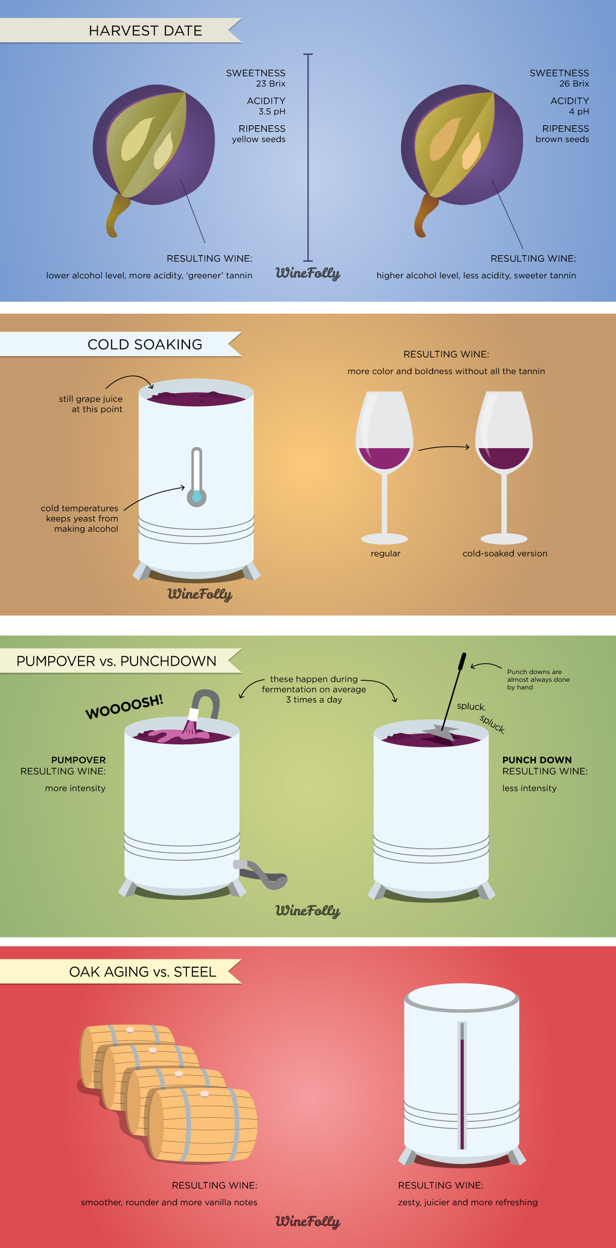 wine making science or art I approach vines just like i approach patients in my office: i talk to my grapes, confer with the branches, press the sacks—i mean clusters—of fruit in.