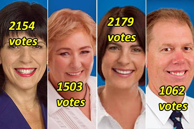 """In the tight, one-seat majority government, Victoria's Julia Banks holds Chisholm by 2,154 votes, while New South Wales' Ann Sudmalis and Lucy Wicks sit on margins of 1,503 and 2,179, respectively.The Liberal MP with the smallest electoral margin is Bert van Manen, who holds the Brisbane seat of Forde on just 1,062 votes.""""Van Manen, Sudmalis, Wicks, they only need a few hundred of those new voters to bring them down,"""" the MP told BuzzFeed News.Against the backdrop of this influx of new enrolments, the High Court will hear two legal challenges, on Sept 5 and 6, about whether the same-sex marriage survey should even be held at all.Even if the High Court challenge succeeds and the survey is subsequently scrapped, the new voters who've already registered will remain on the electoral roll for future elections.One senior Liberal source said there was a discussion going on behind closed doors about whether the party should even be committing any resources to encourage voters to participate.""""We are seeing young Liberal people out there, getting out enrolling people to vote,"""" the source said. """"It could be a bad idea for next year."""""""