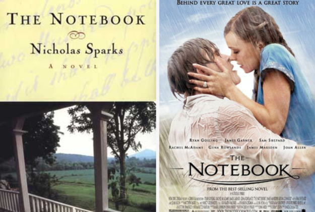 pesonal response nicholas sparks the notebook The notebook nicholas sparks noah quotes its going to be alright personal connection i don't the notebook by nickolas sparks allie asked noah why.