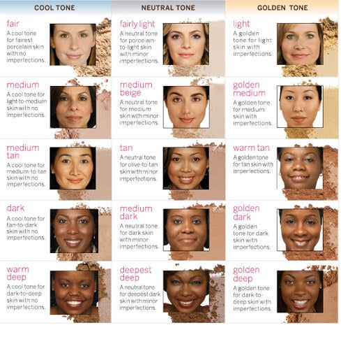 Determine your undertone, and figure out your skin type. This will allow you to narrow down what foundations are actually right for you. Just as a general guide, shades for cool undertones will have a pinkish hue and shades for warm undertones will have a yellowish hue.Have a look at this guide to figure out what your undertone is.