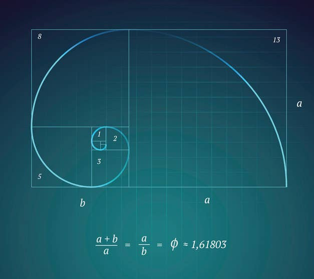 And, for anyone who wants it, here's a quick refresher on the Golden Ratio.