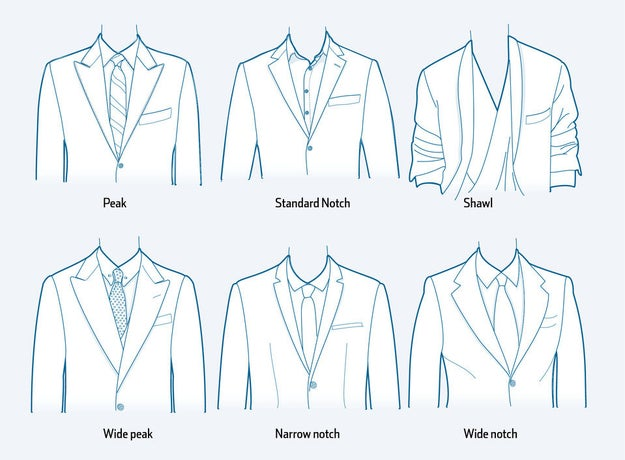 And you should know the different types of lapels.