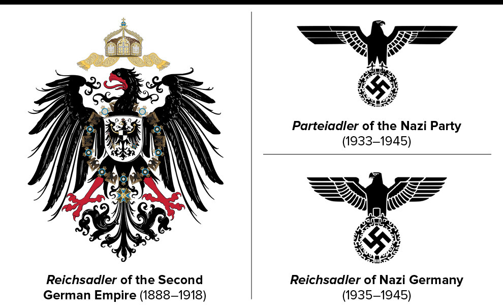 List Of Synonyms And Antonyms Of The Word Nazi Eagle Symbol