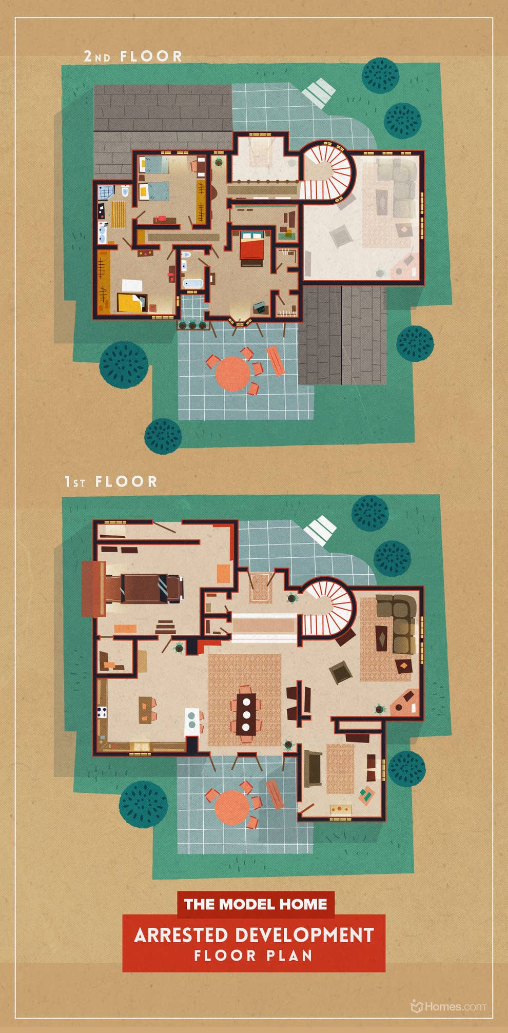 Here S How Your Favorite Tv Show Homes Would Look Like In Real Life