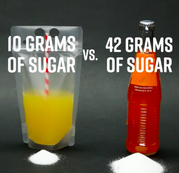 How much sugar are you saving?