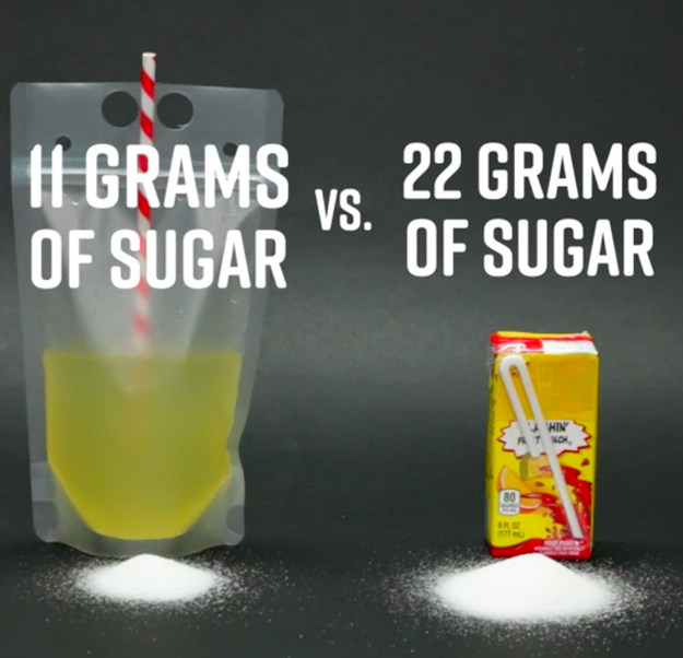 So, how much sugar are you saving?