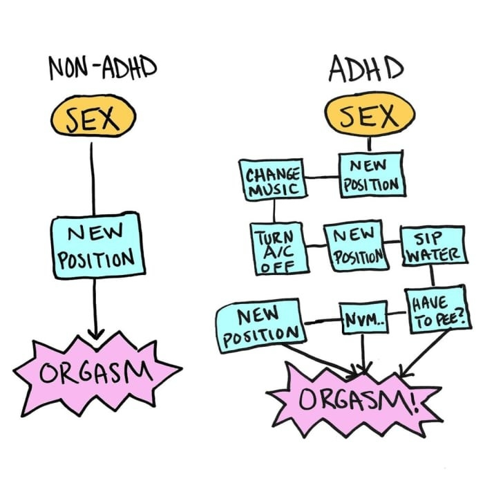 Adhd and dating