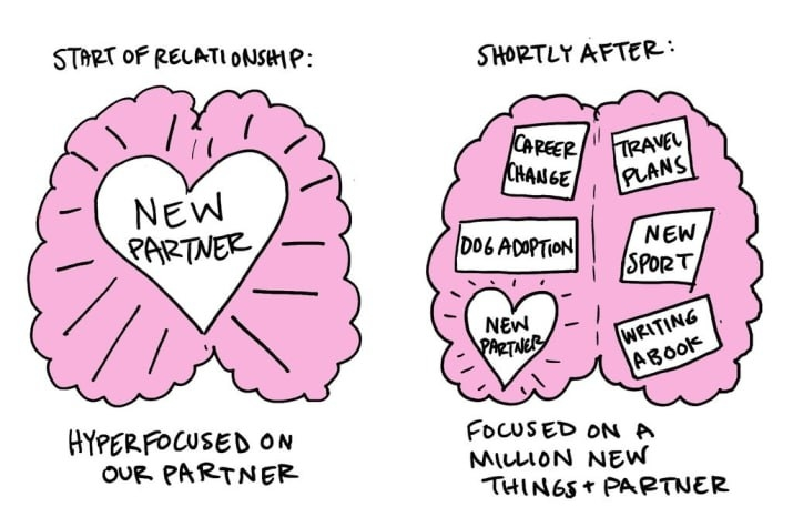 Dating About With Things Adhd To Someone Know
