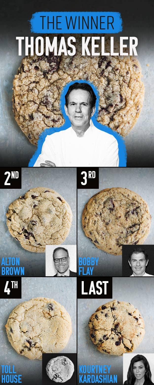I Tested A Shit Ton Of Cookie Recipes To Find The Absolute Best