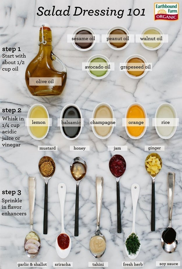 And if you want to freestyle your own salad dressing, here's the basic template: