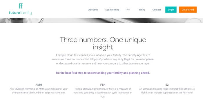 Companies Say They'll Keep Selling This Controversial Fertility Test