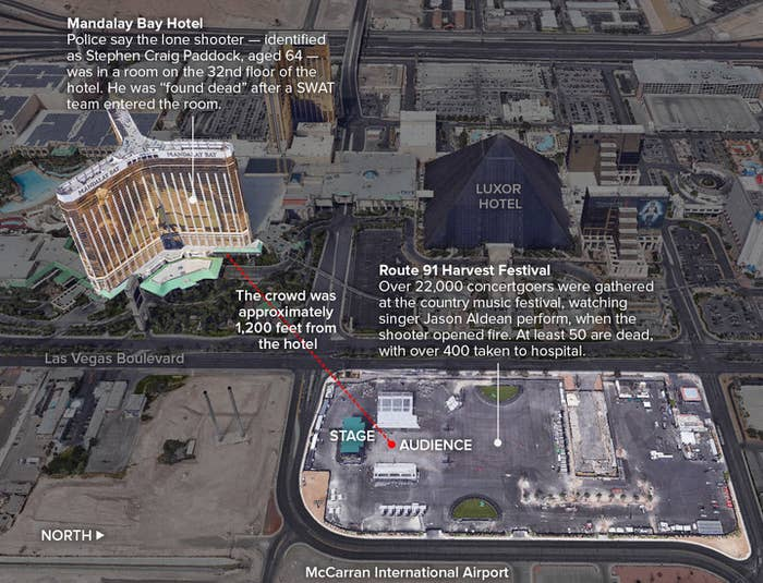 Live Updates: All Victims In Vegas Mass Shooting Died Of