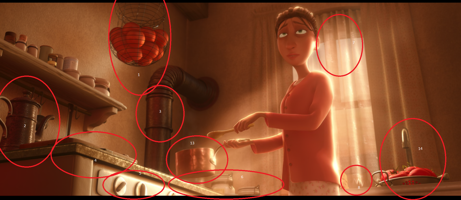 Prepare For Your Mind To Be Blown By This Ratatouille Fan Theory That Honestly Makes So Much Sense