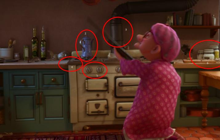 Like the teapot, stove handles and jars...