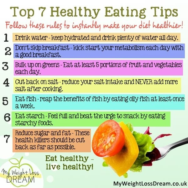 benefits of eating healthy essay It is important to note that the possible health benefits mentioned below came from single studies more research is needed to confirm that eating chocolate can really improve people's health.