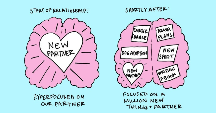 dating someone with adhd buzzfeed