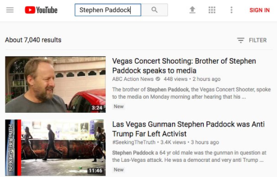 "The second result for Paddock was a video from a popular channel called ""#SeekingTheTruth"" that erroneously suggested Paddock was ""an anti-Trump far-left activist."""