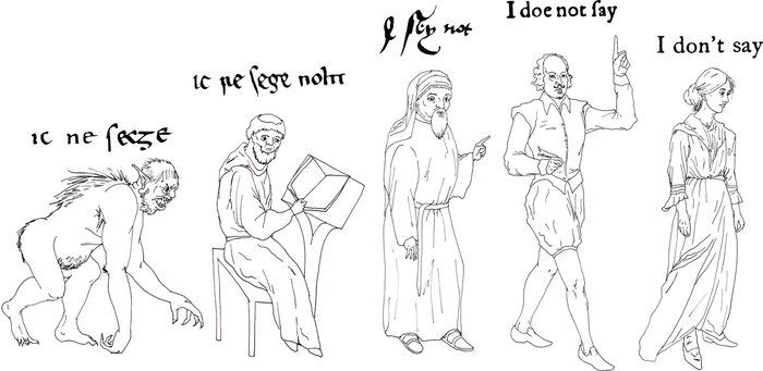"""The grammar of negating a sentence: """"Ic ne secge"""" (Beowulf, c. 900); """"Ic ne sege noht"""" (the Ormulum, c. 1100); """"I seye not"""" (Chaucer, c. 1400); """"I doe not say"""" (Shakespeare, c. 1600); """"I don't say"""" (Virginia Woolf, c. 1900)"""