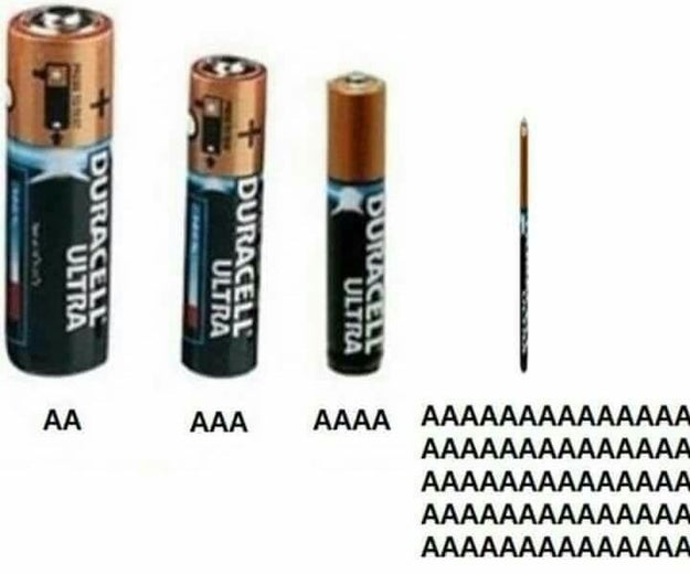 How batteries get their name: