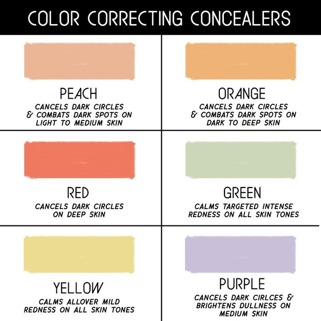Figure out which color correcting concealer works best for your dark circles (or honestly, live like cool French women and let those dark circles ROAM FREEEEEEE).