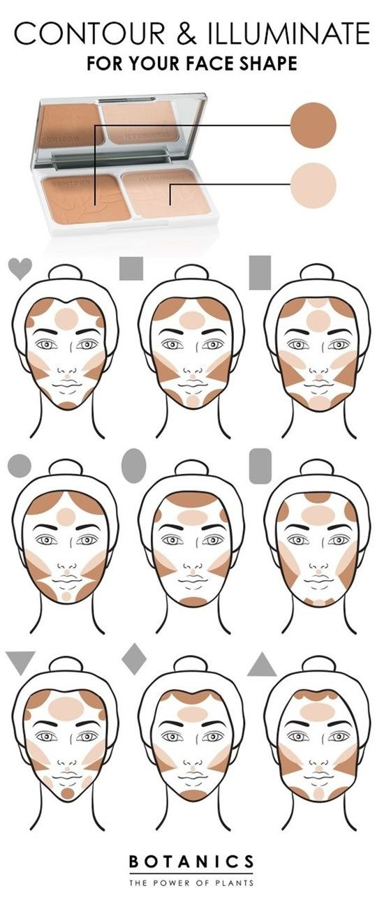 Is your face round? Square? Heart-shaped? There's literally a zillion ways to contour. Here's a guide to contouring based on your face shape.