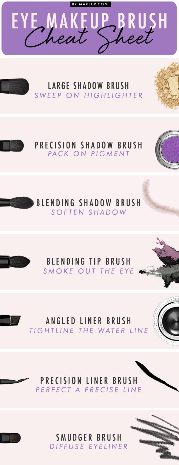 It's good to get your eye makeup brushes together, too.