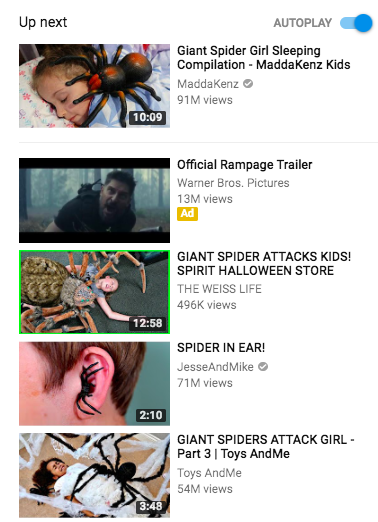 The autoplay recommendation algorithm populates videos from multiple accounts, including one trope where bugs attack children. One of the videos featured had over 90 million views.
