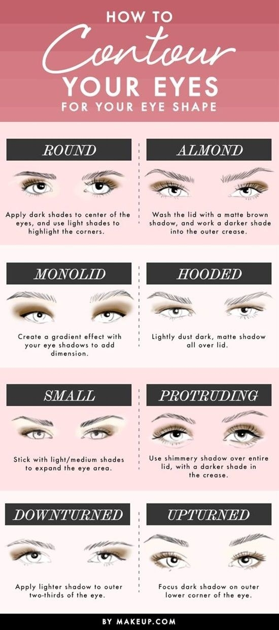 And learn the best way to wear shadow and liner, depending on your eye shape.