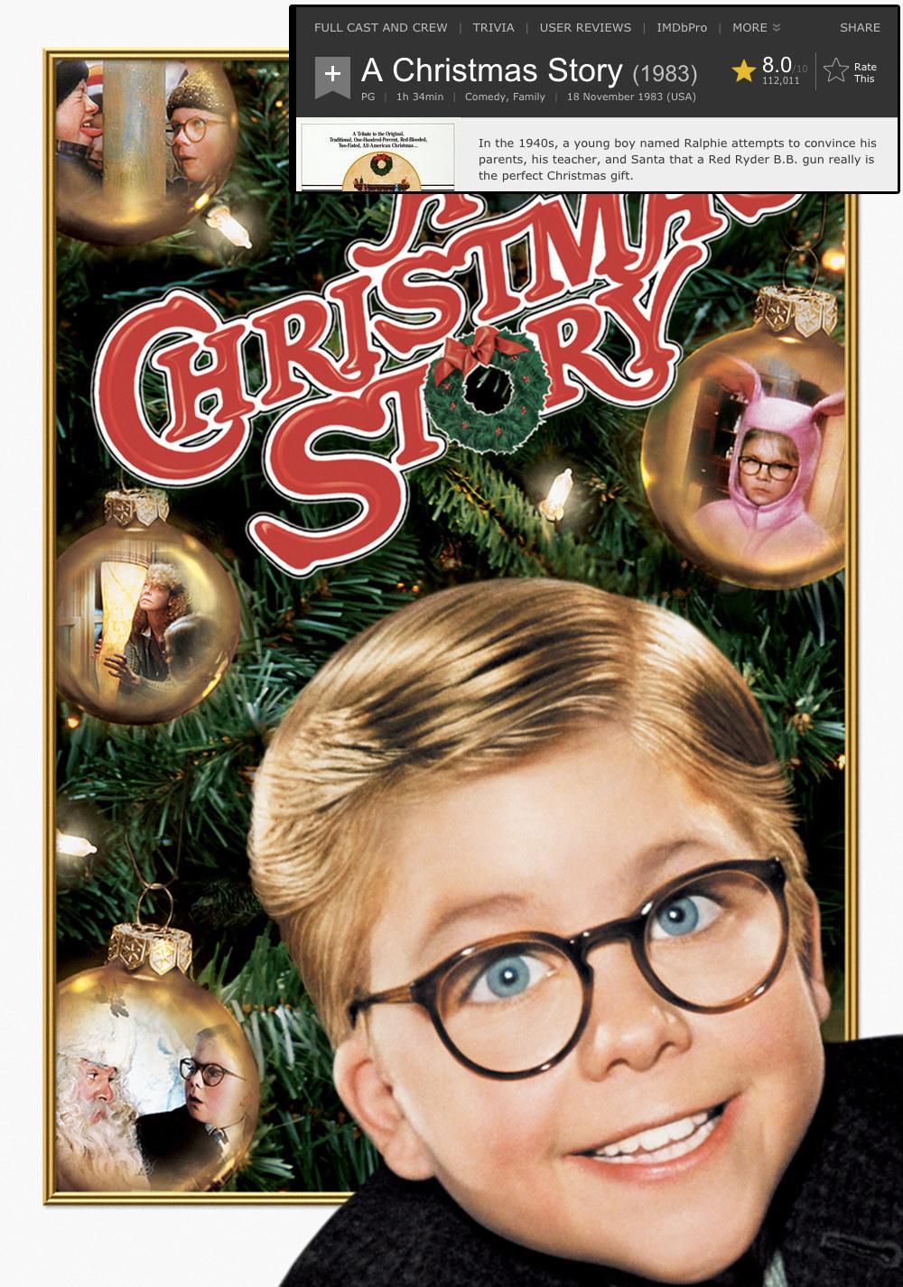 17 Popular Christmas Movies Ranked Worst To Best According To IMDb ...