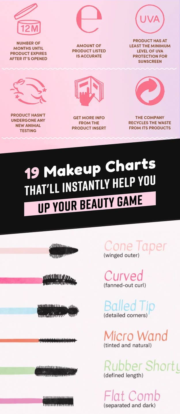 a947c5a053d 19 Makeup Charts That You'll Cherish And Save Forever