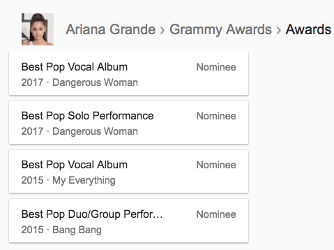 Ariana Grande is sitting on four nominations and zero wins.