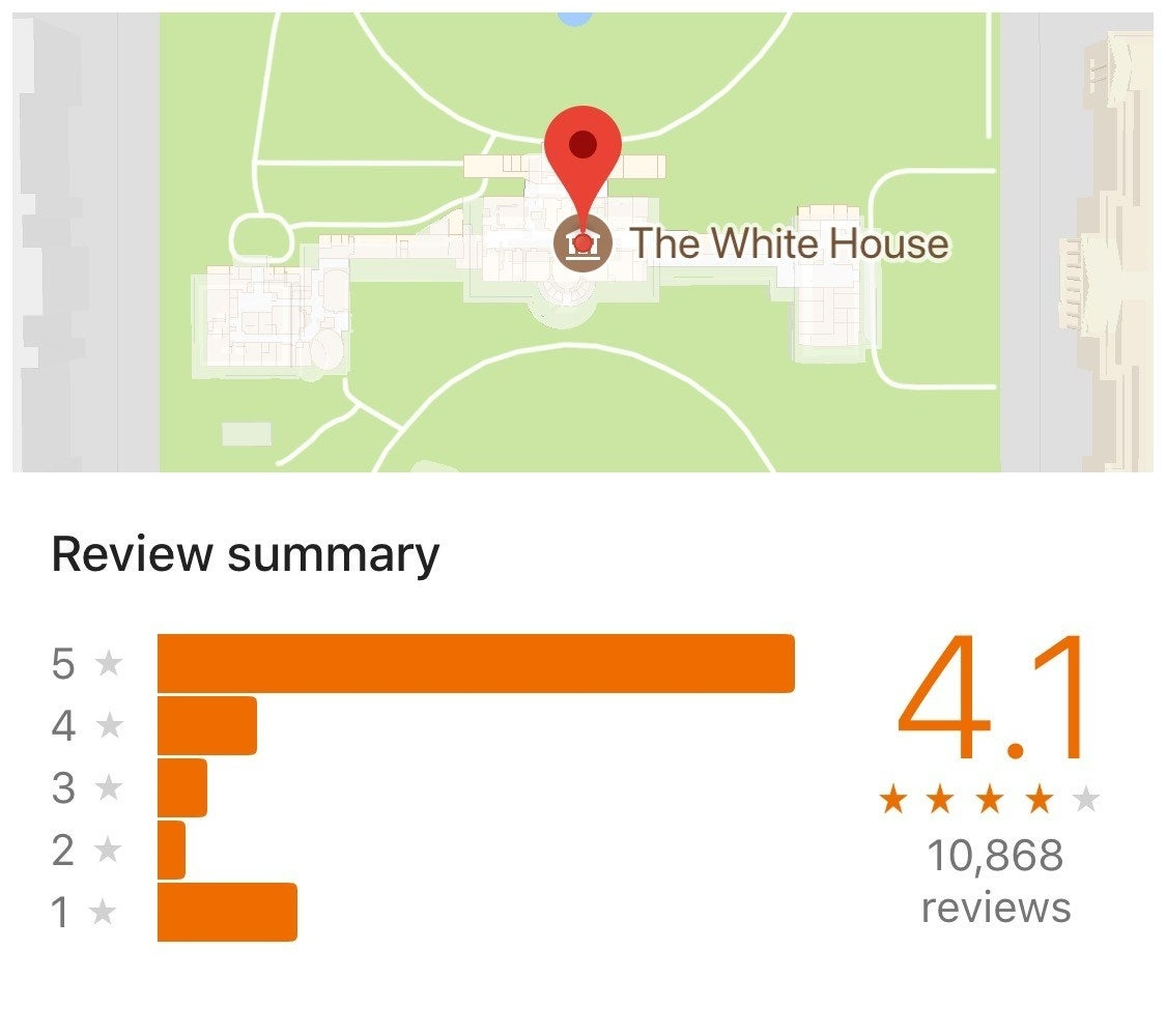 FWIW, the White House had 10,868 reviews as of Friday.