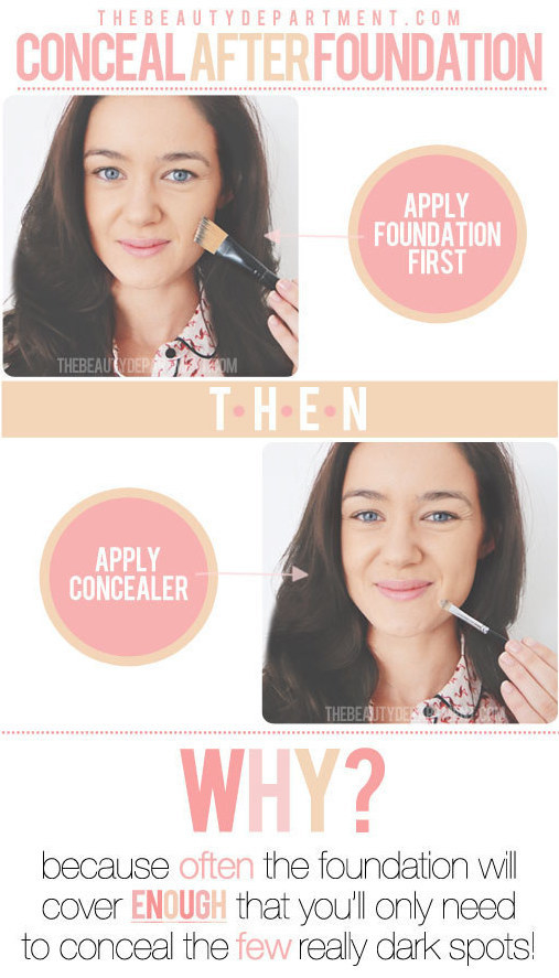 Or maybe it's something simple about the order you use your products: like applying concealer *after* foundation.