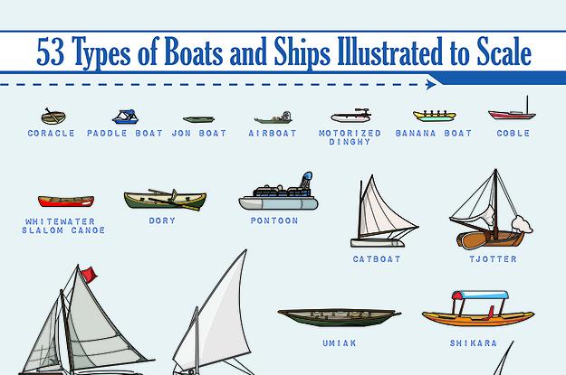 Boat types - 40 40 club baseball