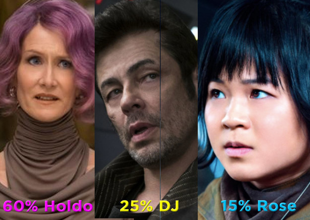 60% Admiral Holdo, 25% DJ, and 15% Rose