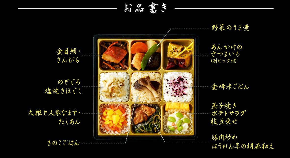そんな流行語をもじって、ファミリーマートが過去最高額のお弁当「忖度御膳」を発売したんです。