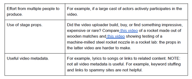 YouTube's Search Algorithms Keep Promoting Child Exploitation