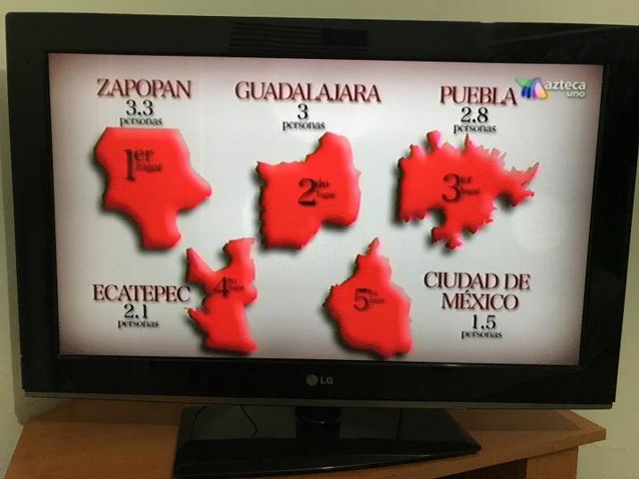 Zapopan, Guadalajara, Puebla, Ecatepec y Ciudad de México figuran en el top 5 de los lugares con mayor índice de infidelidad.