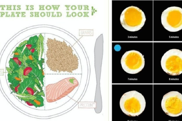 Charts To Help You Eat Healthy