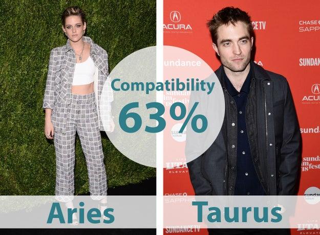 2. Kristen Stewart & Robert Pattinson