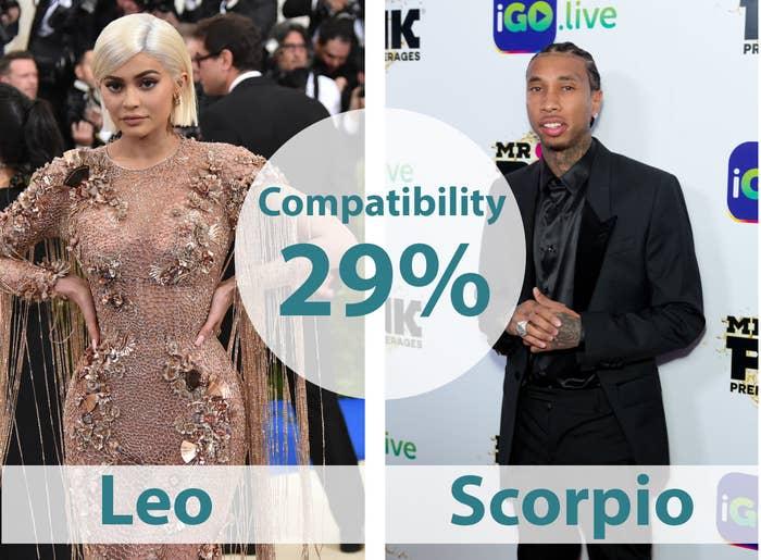 21 Celeb Breakups That Astrology Predicted