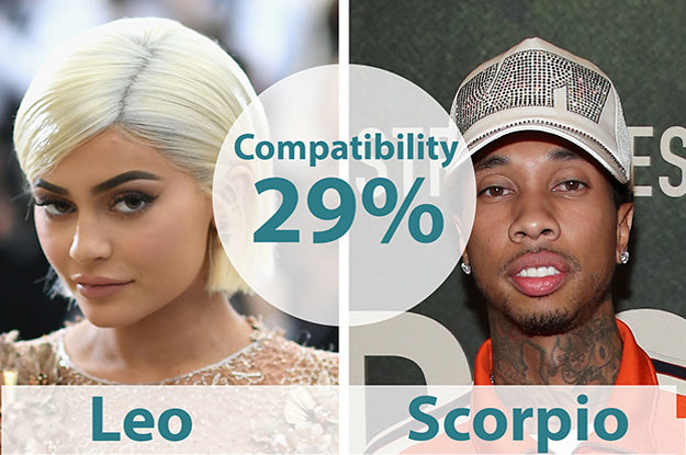 21 Failed Celeb Relationships That Astrology Knew Wouldn't Work
