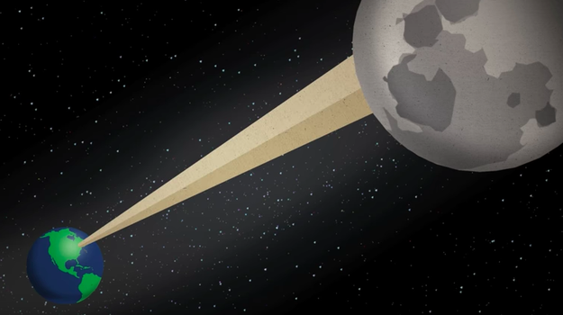 If you folded a regular piece of notebook paper in half 45 times, it would be thick enough to reach the moon.