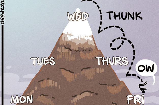 7 Comics For Every Dang Day Of The Week