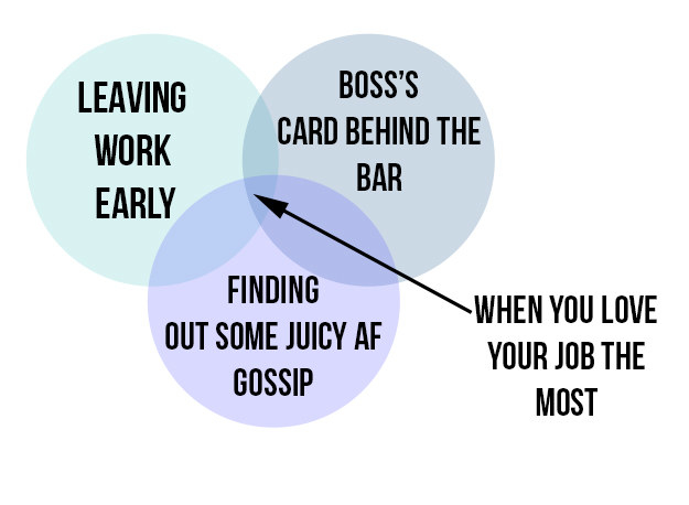 11 Charts That Are Way Too Real For Anyone Who Works In An